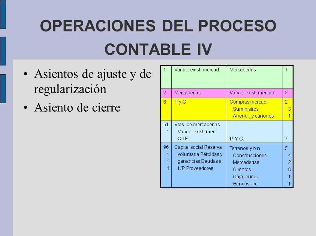 OPERACIONES DEL PROCESO CONTABLE IV Asientos de ajuste y de regularización Asiento de cierre 1Variac. exist. mercad.Mercaderías1 2 Variac. exist. merc