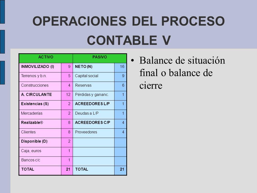 OPERACIONES DEL PROCESO CONTABLE V Balance de situación final o balance de cierre ACTIVOPASIVO INMOVILIZADO (I)9NETO (N)16 Terrenos y b.n.5Capital soc