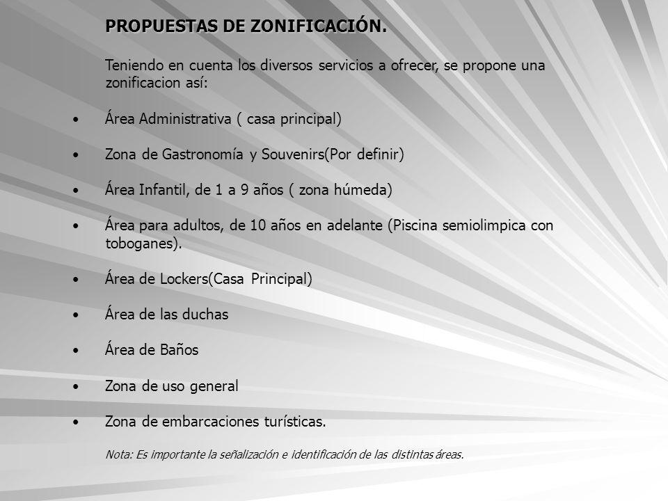 PROPUESTAS DE ZONIFICACIÓN. Teniendo en cuenta los diversos servicios a ofrecer, se propone una zonificacion así: Área Administrativa ( casa principal