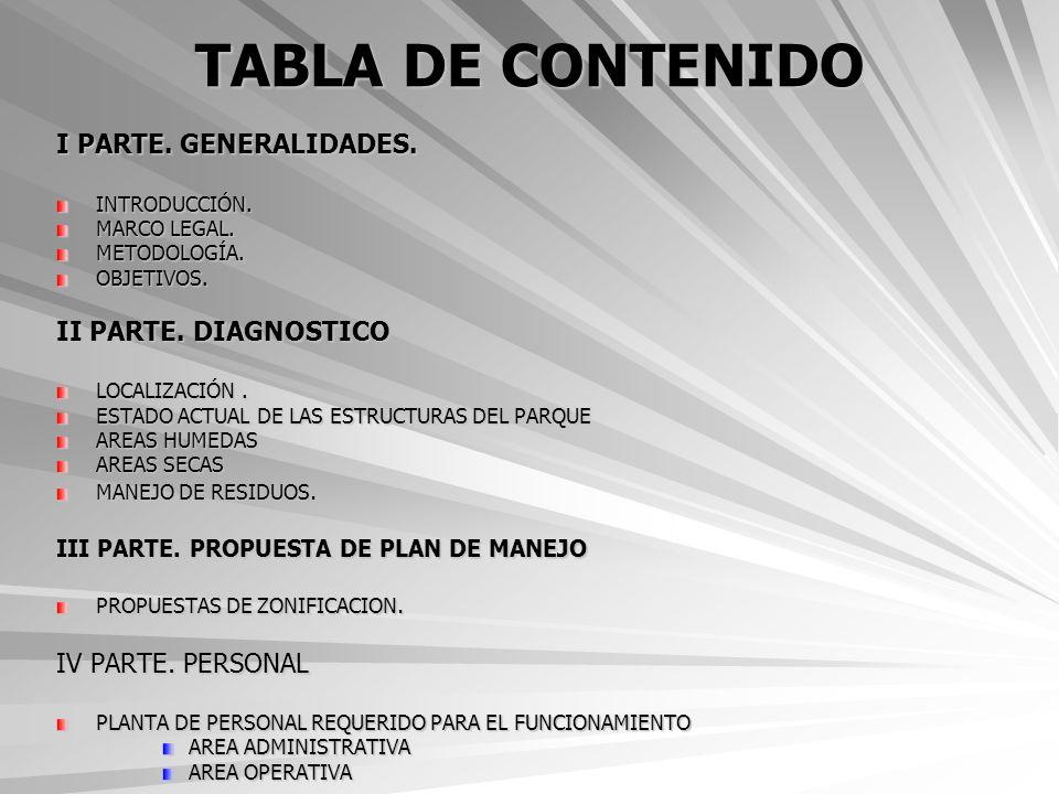 TABLA DE CONTENIDO I PARTE. GENERALIDADES. INTRODUCCIÓN. MARCO LEGAL. METODOLOGÍA.OBJETIVOS. II PARTE. DIAGNOSTICO LOCALIZACIÓN. ESTADO ACTUAL DE LAS