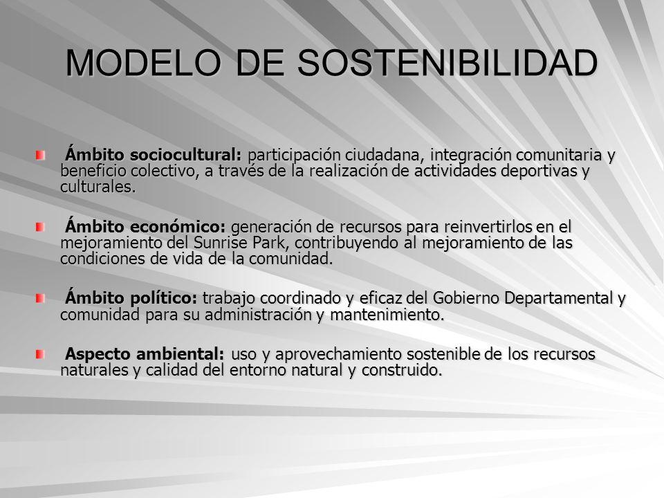 MODELO DE SOSTENIBILIDAD Ámbito sociocultural: participación ciudadana, integración comunitaria y beneficio colectivo, a través de la realización de a