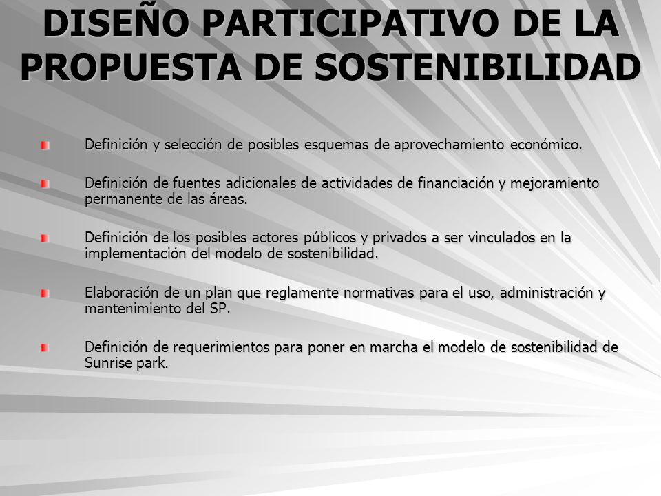 DISEÑO PARTICIPATIVO DE LA PROPUESTA DE SOSTENIBILIDAD Definición y selección de posibles esquemas de aprovechamiento económico. Definición de fuentes