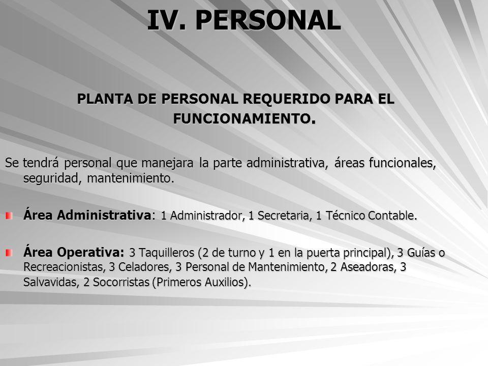 PLANTA DE PERSONAL REQUERIDO PARA EL FUNCIONAMIENTO. Se tendrá personal que manejara la parte administrativa, áreas funcionales, seguridad, mantenimie