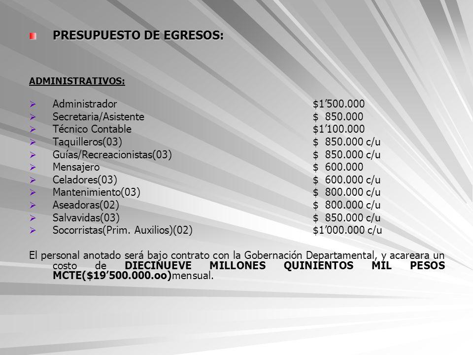 PRESUPUESTO DE EGRESOS: ADMINISTRATIVOS: Administrador$1500.000 Secretaria/Asistente$ 850.000 Técnico Contable$1100.000 Taquilleros(03)$ 850.000 c/u G