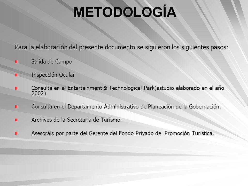 METODOLOGÍA Para la elaboración del presente documento se siguieron los siguientes pasos: Salida de Campo Inspección Ocular Consulta en el Entertainme