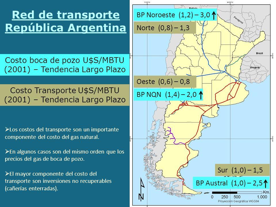 Costo boca de pozo U$S/MBTU (2001) – Tendencia Largo Plazo Red de transporte República Argentina Costo Transporte U$S/MBTU (2001) – Tendencia Largo Plazo BP Noroeste (1,2) – 3,0 BP Austral (1,0) – 2,5 BP NQN (1,4) – 2,0 Norte (0,8) – 1,3 Sur (1,0) – 1,5 Oeste (0,6) – 0,8 Los costos del transporte son un importante componente del costo del gas natural.