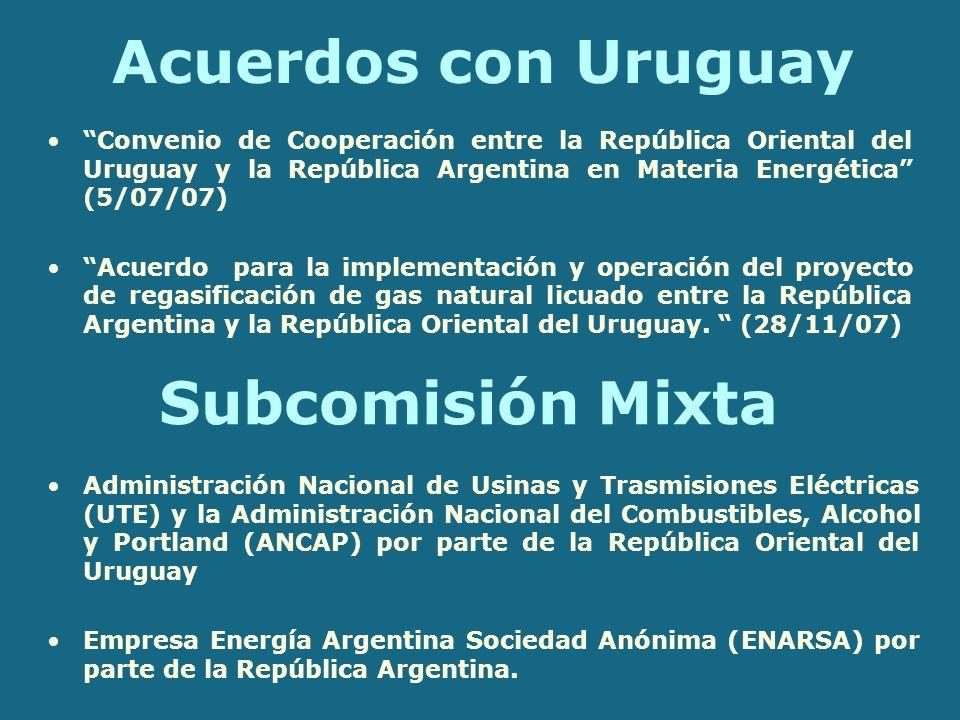 Acuerdos con Uruguay Convenio de Cooperación entre la República Oriental del Uruguay y la República Argentina en Materia Energética (5/07/07) Acuerdo para la implementación y operación del proyecto de regasificación de gas natural licuado entre la República Argentina y la República Oriental del Uruguay.