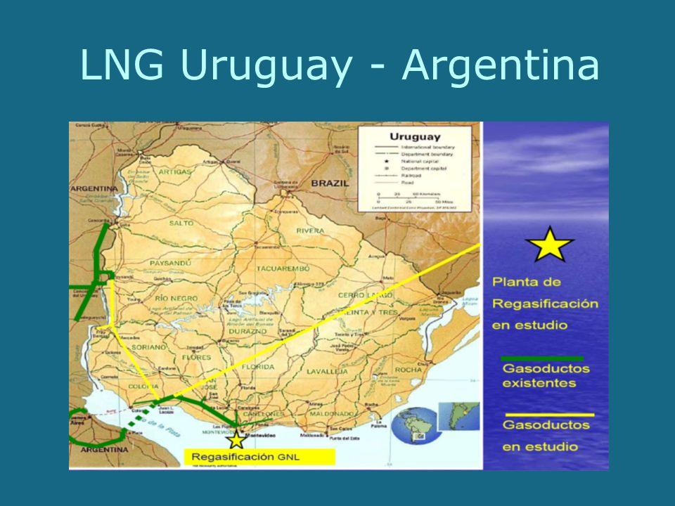 LNG Uruguay - Argentina
