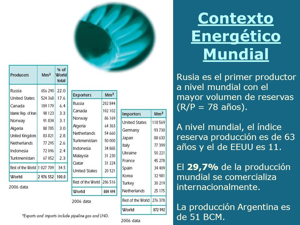 Distintas alternativas Importación desde Bolivia con la construcción del GNEA con capacidad de 10 MMm3/d Importación de GNL vía un barco re-gasificador Construcción de una planta de regasificación de GNL en las afueras de la ciudad de Montevideo compartida con Uruguay Construcción de una planta de re-gasificación de GNL en las afueras de la ciudad de Bahía Blanca