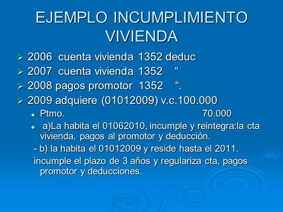 EJEMPLO INCUMPLIMIENTO VIVIENDA 2006 cuenta vivienda 1352 deduc 2006 cuenta vivienda 1352 deduc 2007 cuenta vivienda 1352 2007 cuenta vivienda 1352 20