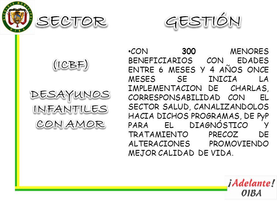 CON 300 MENORES BENEFICIARIOS CON EDADES ENTRE 6 MESES Y 4 AÑOS ONCE MESES SE INICIA LA IMPLEMENTACION DE CHARLAS, CORRESPONSABILIDAD CON EL SECTOR SALUD, CANALIZANDOLOS HACIA DICHOS PROGRAMAS, DE PyP PARA EL DIAGNÓSTICO Y TRATAMIENTO PRECOZ DE ALTERACIONES PROMOVIENDO MEJOR CALIDAD DE VIDA.