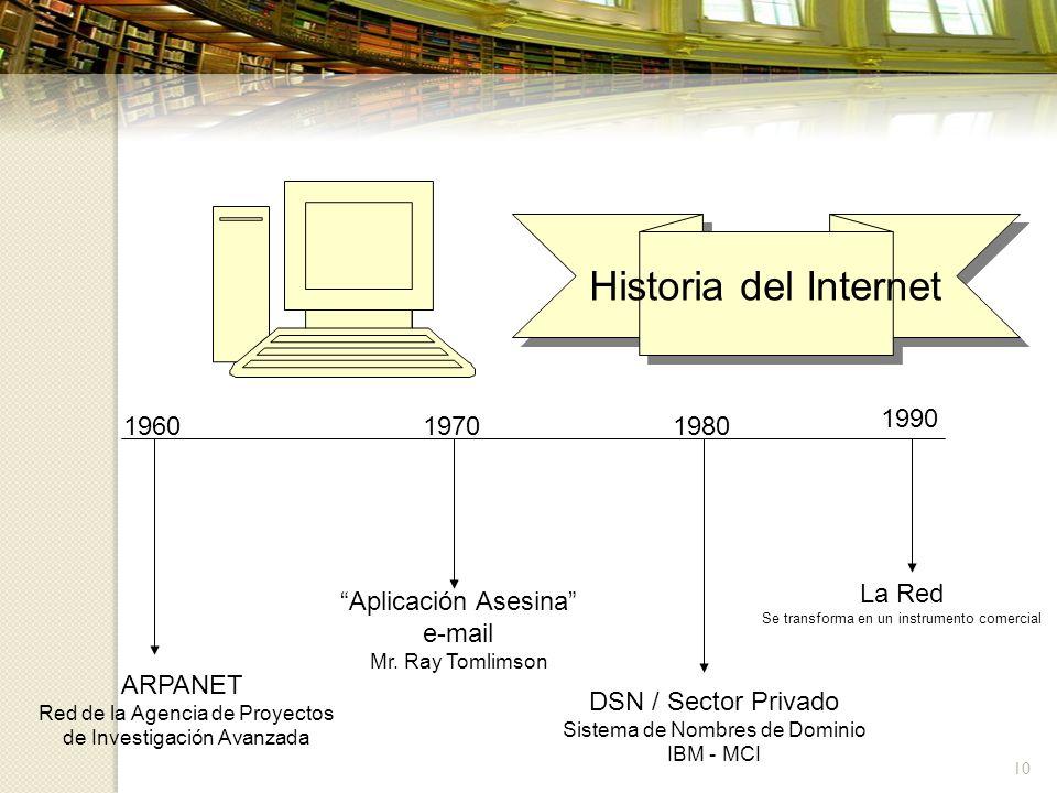 10 196019701980 1990 Aplicación Asesina e-mail Mr. Ray Tomlimson DSN / Sector Privado Sistema de Nombres de Dominio IBM - MCI La Red Se transforma en