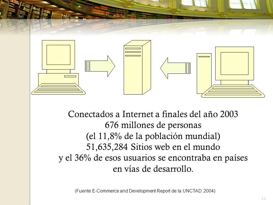 11 Conectados a Internet a finales del año 2003 676 millones de personas (el 11,8% de la población mundial) 51,635,284 Sitios web en el mundo y el 36% de esos usuarios se encontraba en países en vías de desarrollo.