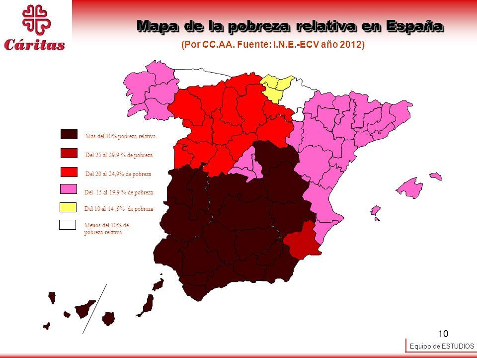 Equipo de ESTUDIOS 10 (Por CC.AA. Fuente: I.N.E.-ECV año 2012) Mapa de la pobreza relativa en España Del 20 al 24,9% de pobreza Del 15 al 19,9 % de po