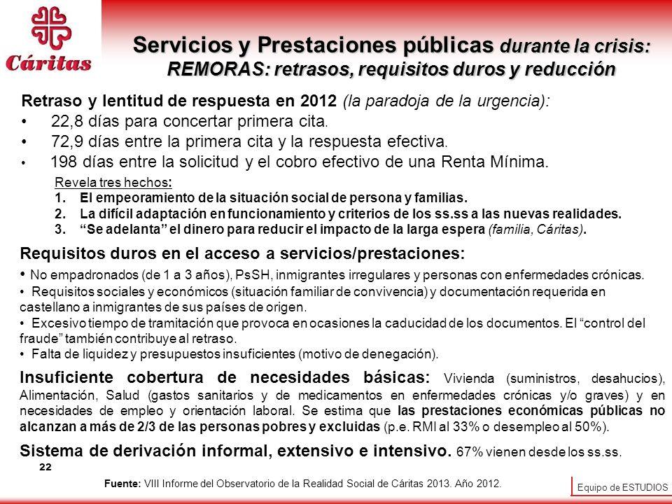 Equipo de ESTUDIOS 22 Servicios y Prestaciones públicas durante la crisis: REMORAS: retrasos, requisitos duros y reducción Retraso y lentitud de respu