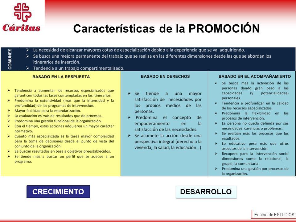 Equipo de ESTUDIOS CRECIMIENTO DESARROLLO Características de la PROMOCIÓN