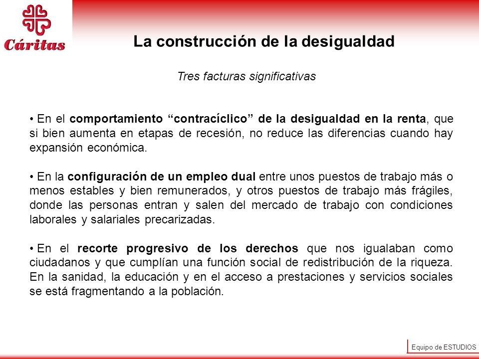 Equipo de ESTUDIOS Factores de desbordamiento en la familia Fuente: VIII Informe del Observatorio de la Realidad Social de Cáritas 2013.