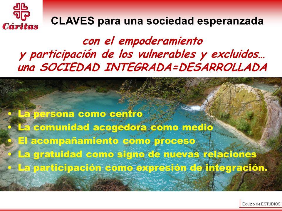 Equipo de ESTUDIOS CLAVES para una sociedad esperanzada con el empoderamiento y participación de los vulnerables y excluidos… una SOCIEDAD INTEGRADA=D