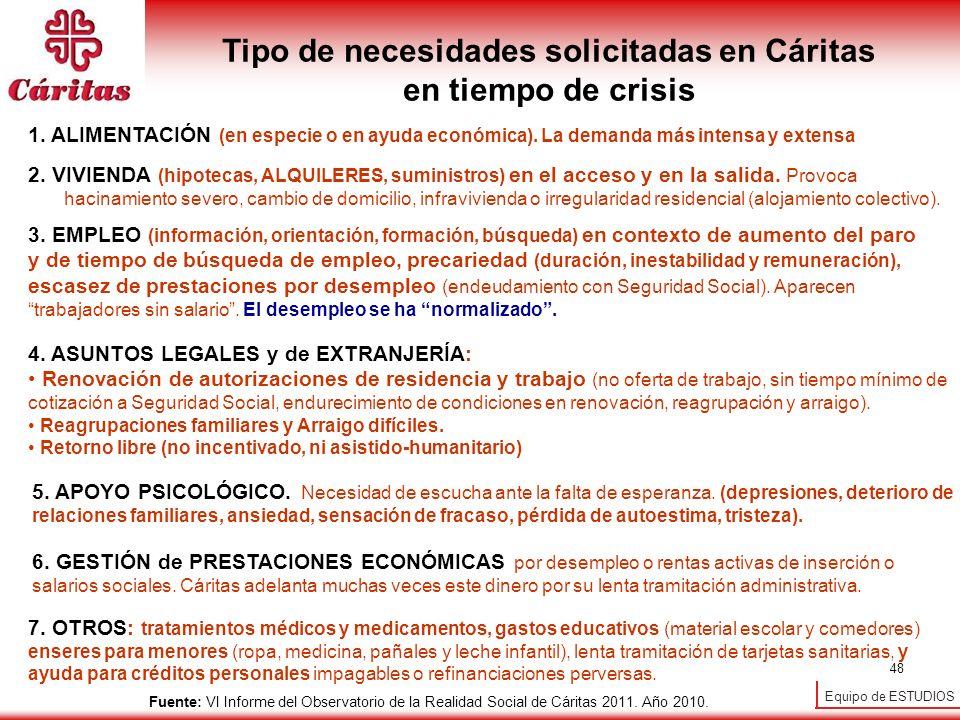 Equipo de ESTUDIOS 48 Tipo de necesidades solicitadas en Cáritas en tiempo de crisis 1. ALIMENTACIÓN (en especie o en ayuda económica). La demanda más