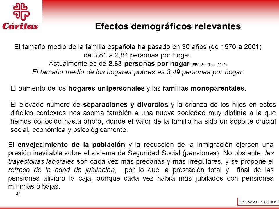 Equipo de ESTUDIOS 49 El tamaño medio de la familia española ha pasado en 30 años (de 1970 a 2001) de 3,81 a 2,84 personas por hogar. Actualmente es d
