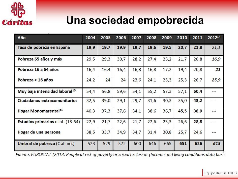Equipo de ESTUDIOS El impacto de la crisis en CÁRITAS