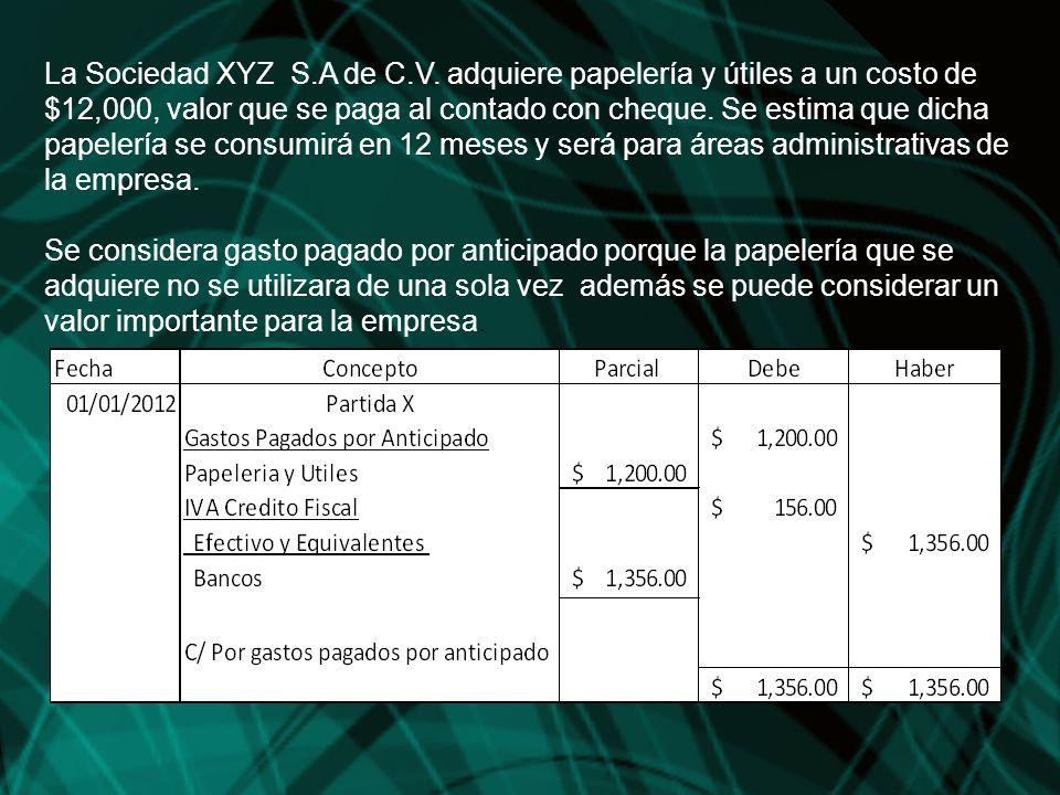La Sociedad XYZ S.A de C.V. adquiere papelería y útiles a un costo de $12,000, valor que se paga al contado con cheque. Se estima que dicha papelería