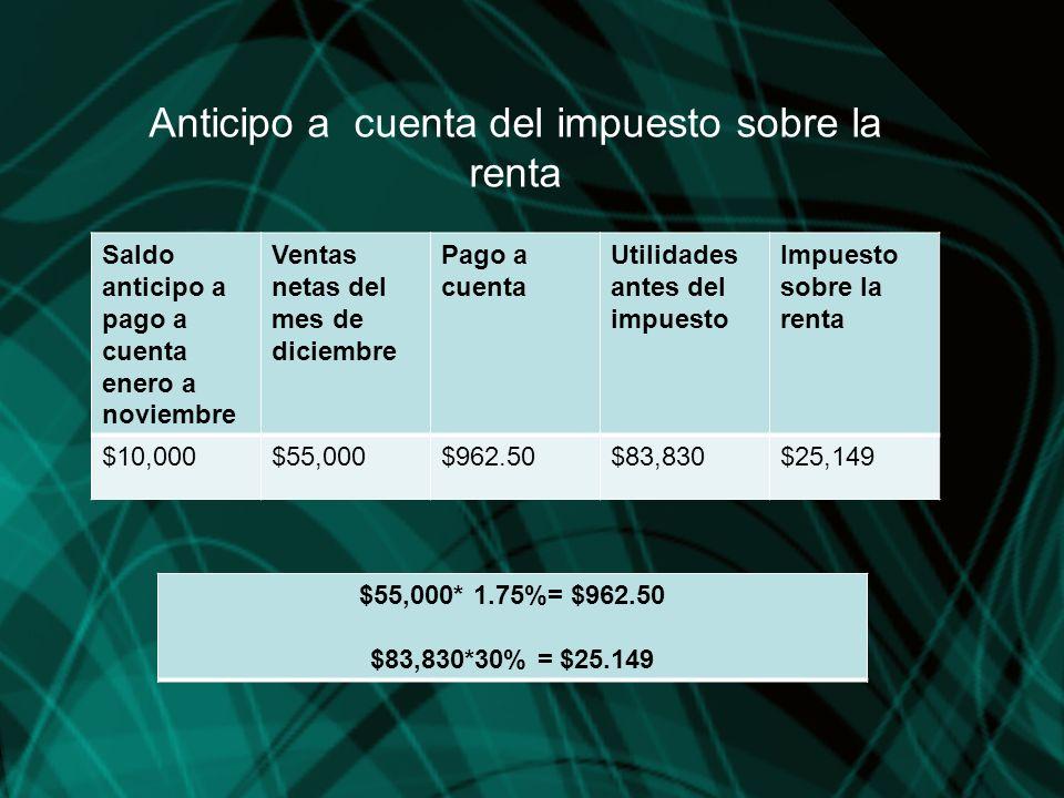 Anticipo a cuenta del impuesto sobre la renta Saldo anticipo a pago a cuenta enero a noviembre Ventas netas del mes de diciembre Pago a cuenta Utilida