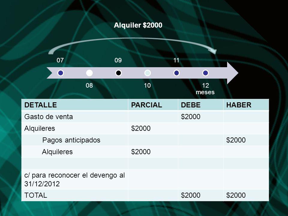 DETALLEPARCIALDEBEHABER Gasto de venta$2000 Alquileres$2000 Pagos anticipados$2000 Alquileres$2000 c/ para reconocer el devengo al 31/12/2012 TOTAL$20
