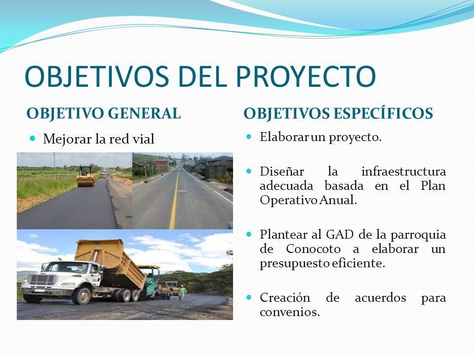 OBJETIVOS DEL PROYECTO OBJETIVO GENERAL OBJETIVOS ESPECÍFICOS Mejorar la red vial Elaborar un proyecto. Diseñar la infraestructura adecuada basada en
