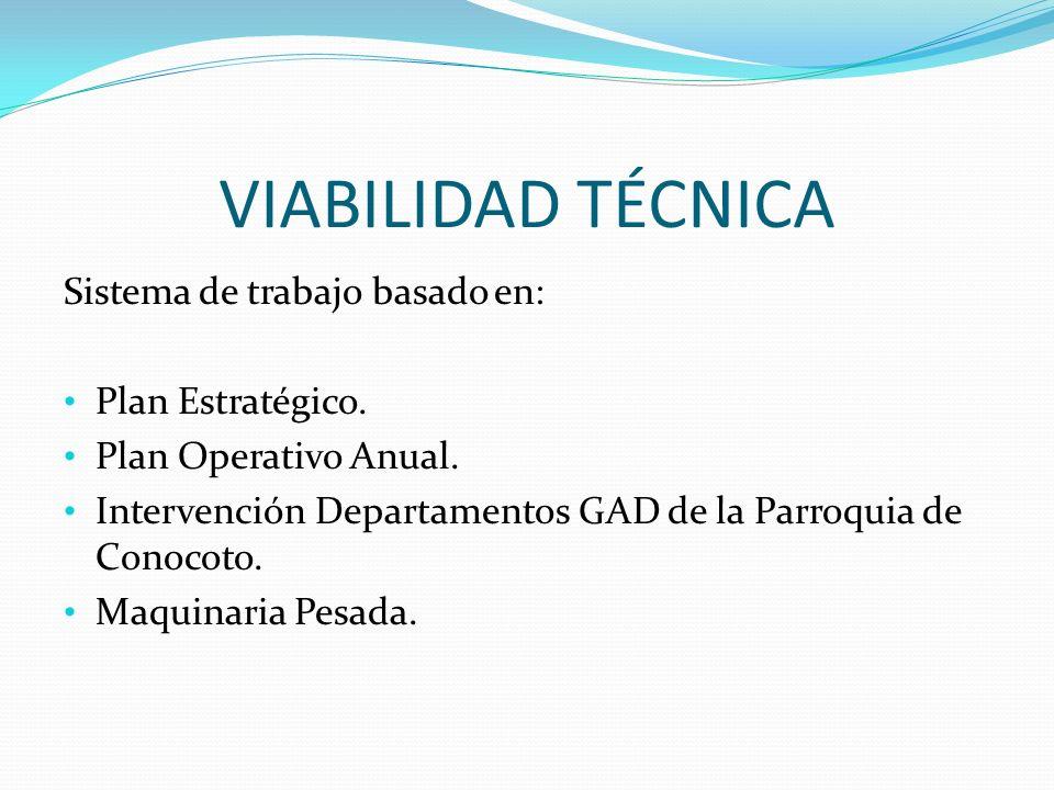 VIABILIDAD TÉCNICA Sistema de trabajo basado en: Plan Estratégico. Plan Operativo Anual. Intervención Departamentos GAD de la Parroquia de Conocoto. M