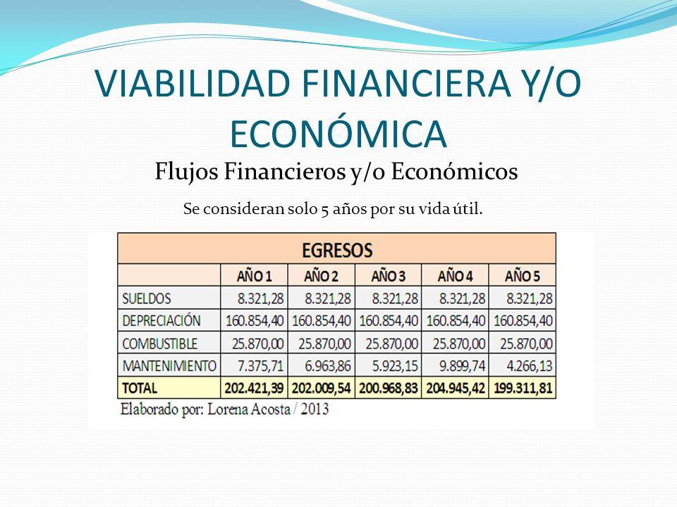 VIABILIDAD FINANCIERA Y/O ECONÓMICA Flujos Financieros y/o Económicos Se consideran solo 5 años por su vida útil.