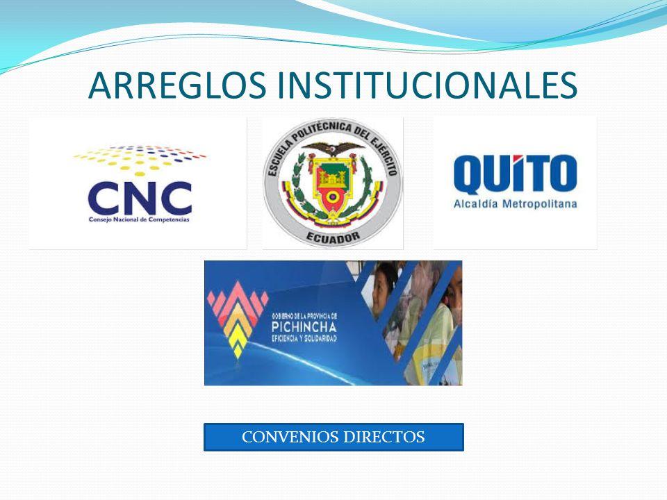 ARREGLOS INSTITUCIONALES CONVENIOS DIRECTOS
