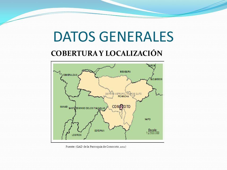 DATOS GENERALES COBERTURA Y LOCALIZACIÓN Fuente: (GAD de la Parroquia de Conocoto, 2011)