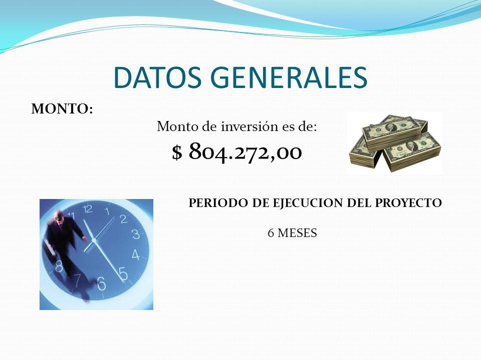 DATOS GENERALES MONTO: Monto de inversión es de: $ 804.272,00 PERIODO DE EJECUCION DEL PROYECTO 6 MESES
