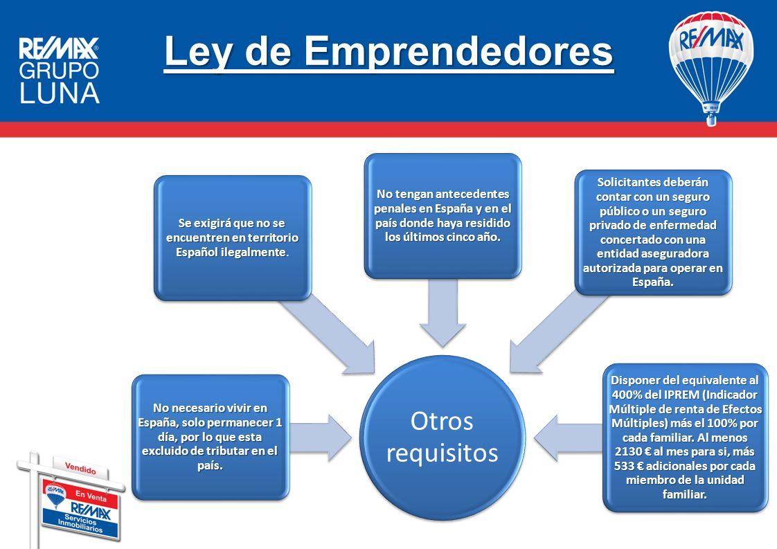 Ley de Emprendedores Otros requisitos No necesario vivir en España, solo permanecer 1 día, por lo que esta excluido de tributar en el país. Se exigirá
