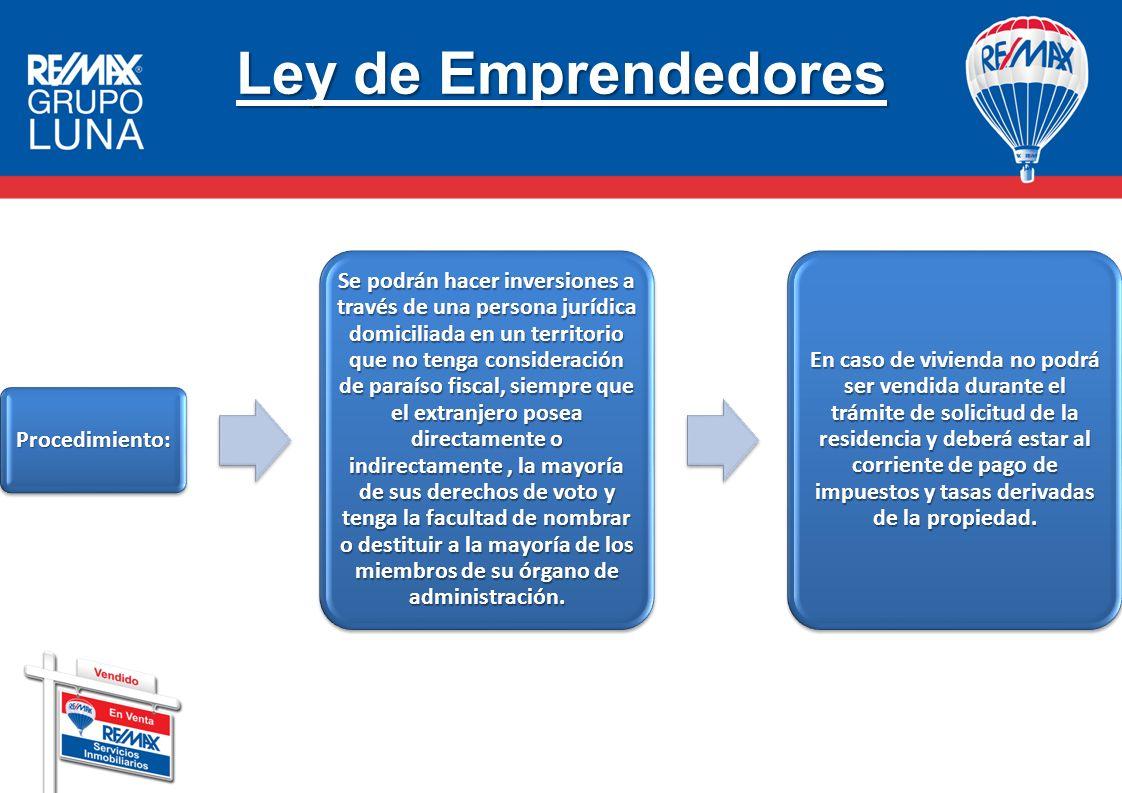 Ley de Emprendedores Procedimiento: Se podrán hacer inversiones a través de una persona jurídica domiciliada en un territorio que no tenga consideraci