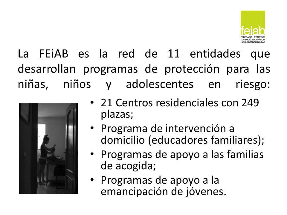 La FEiAB es la red de 11 entidades que desarrollan programas de protección para las niñas, niños y adolescentes en riesgo: 21 Centros residenciales co