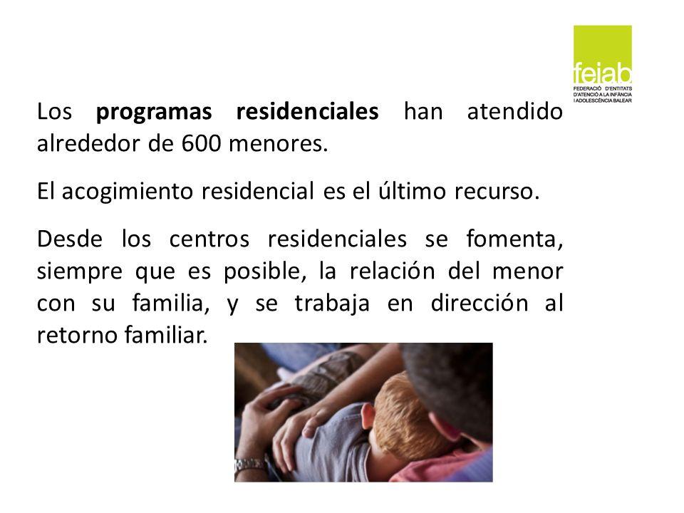 Los programas residenciales han atendido alrededor de 600 menores. El acogimiento residencial es el último recurso. Desde los centros residenciales se