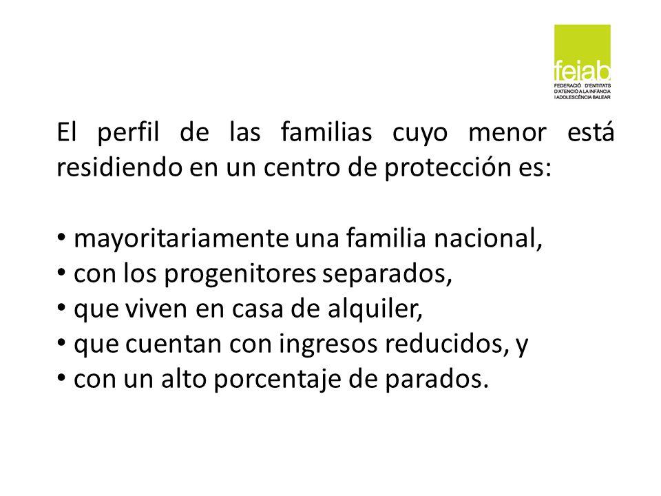 El perfil de las familias cuyo menor está residiendo en un centro de protección es: mayoritariamente una familia nacional, con los progenitores separa