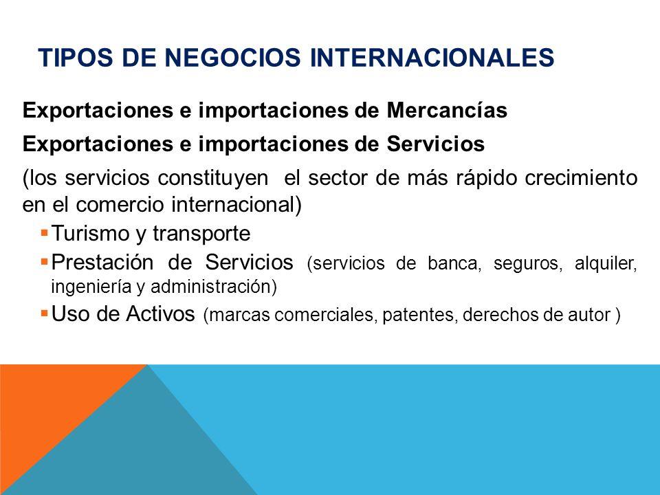 TIPOS DE NEGOCIOS INTERNACIONALES Exportaciones e importaciones de Mercancías Exportaciones e importaciones de Servicios (los servicios constituyen el