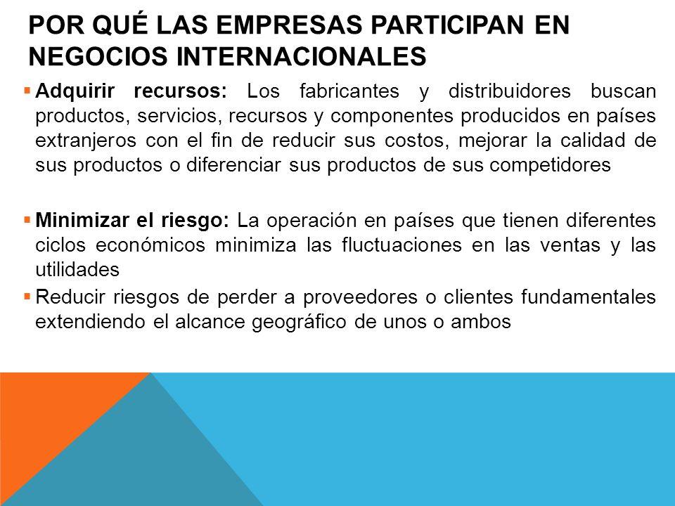 POR QUÉ LAS EMPRESAS PARTICIPAN EN NEGOCIOS INTERNACIONALES Adquirir recursos: Los fabricantes y distribuidores buscan productos, servicios, recursos