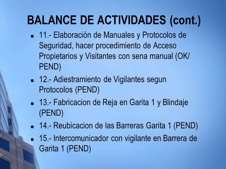 BALANCE DE ACTIVIDADES (cont.) 11.- Elaboración de Manuales y Protocolos de Seguridad, hacer procedimiento de Acceso Propietarios y Visitantes con sen