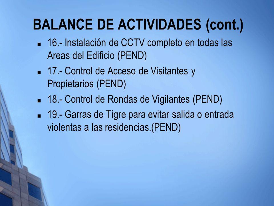 BALANCE DE ACTIVIDADES (cont.) 16.- Instalación de CCTV completo en todas las Areas del Edificio (PEND) 17.- Control de Acceso de Visitantes y Propiet
