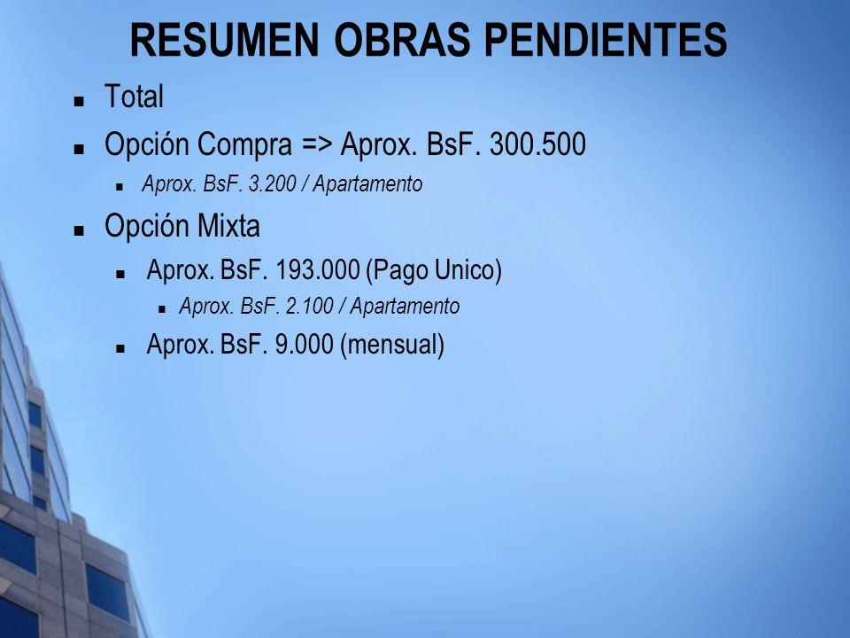 RESUMEN OBRAS PENDIENTES Total Opción Compra => Aprox. BsF. 300.500 Aprox. BsF. 3.200 / Apartamento Opción Mixta Aprox. BsF. 193.000 (Pago Unico) Apro