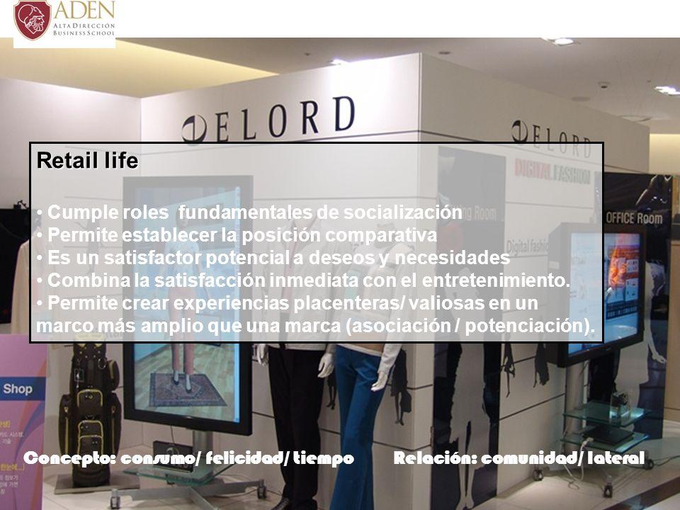 Retail life Cumple roles fundamentales de socialización Permite establecer la posición comparativa Es un satisfactor potencial a deseos y necesidades Combina la satisfacción inmediata con el entretenimiento.