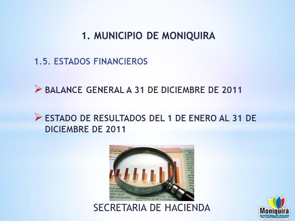 1.5. ESTADOS FINANCIEROS BALANCE GENERAL A 31 DE DICIEMBRE DE 2011 ESTADO DE RESULTADOS DEL 1 DE ENERO AL 31 DE DICIEMBRE DE 2011 1. MUNICIPIO DE MONI