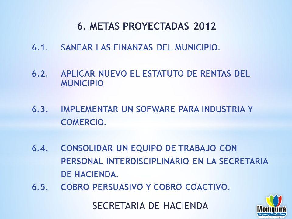 6.1. SANEAR LAS FINANZAS DEL MUNICIPIO. 6.2. APLICAR NUEVO EL ESTATUTO DE RENTAS DEL MUNICIPIO 6.3. IMPLEMENTAR UN SOFWARE PARA INDUSTRIA Y COMERCIO.