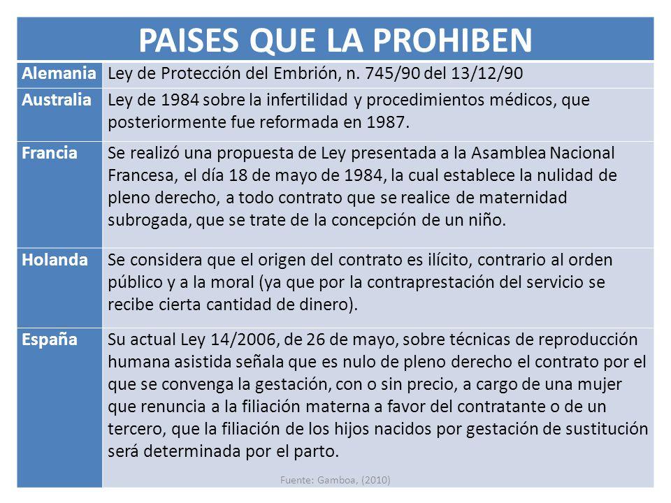 PAISES QUE LA PROHIBEN AlemaniaLey de Protección del Embrión, n. 745/90 del 13/12/90 AustraliaLey de 1984 sobre la infertilidad y procedimientos médic