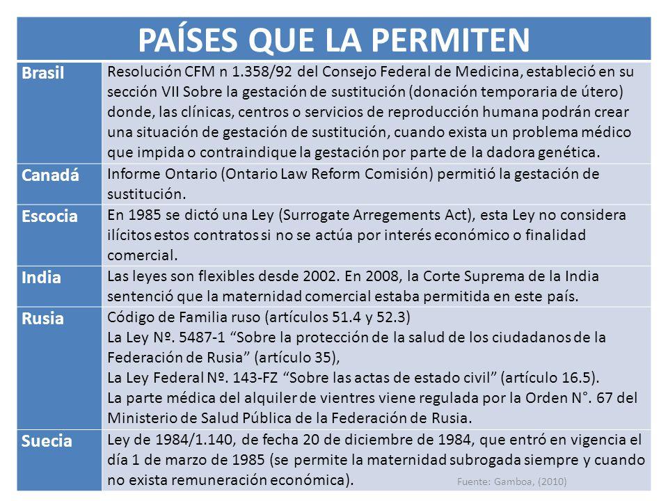 Brasil Resolución CFM n 1.358/92 del Consejo Federal de Medicina, estableció en su sección VII Sobre la gestación de sustitución (donación temporaria de útero) donde, las clínicas, centros o servicios de reproducción humana podrán crear una situación de gestación de sustitución, cuando exista un problema médico que impida o contraindique la gestación por parte de la dadora genética.