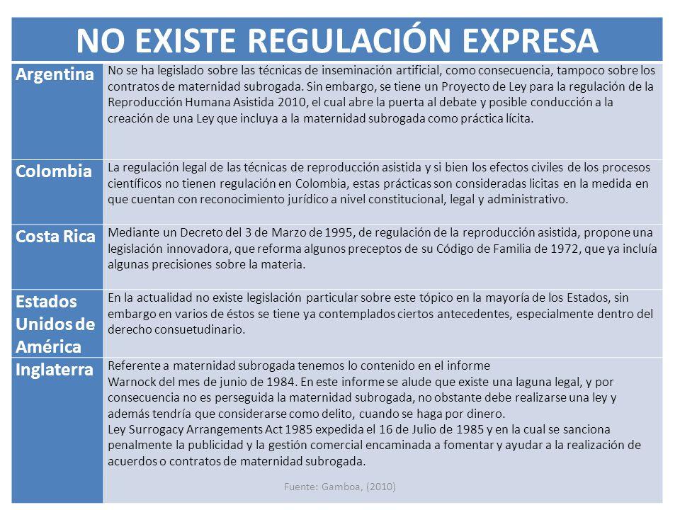 NO EXISTE REGULACIÓN EXPRESA Argentina No se ha legislado sobre las técnicas de inseminación artificial, como consecuencia, tampoco sobre los contratos de maternidad subrogada.